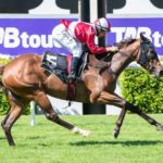 An Early Look – Belgravia Stakes